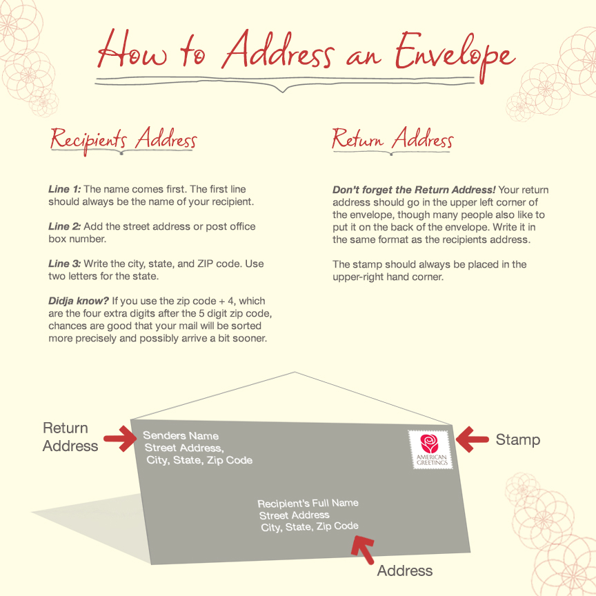 How to Address an Envelope American Greetings blog